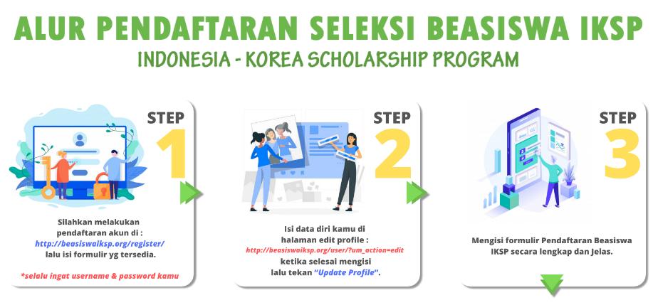 Beasiswa IKSP Korea Selatan