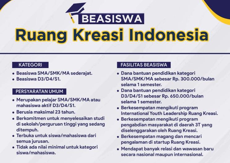 Beasiswa Ruang Kreasi Indonesia