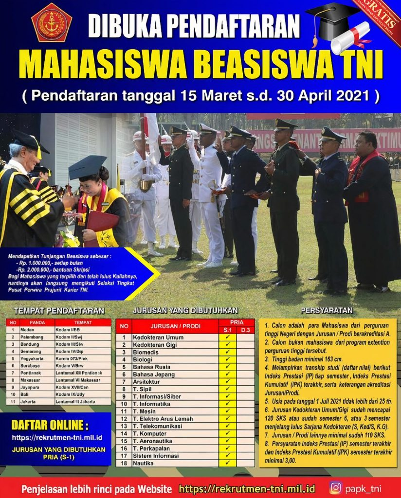 Beasiswa TNI