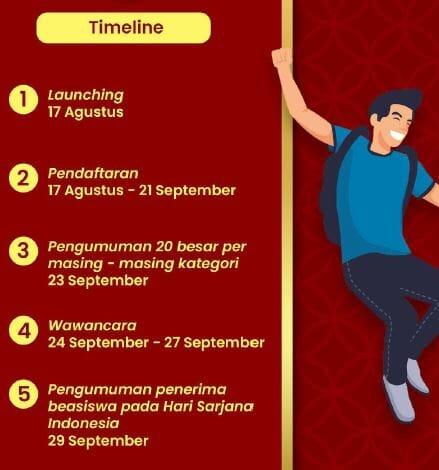 Pendaftaran Beasiswa Indonesian Event