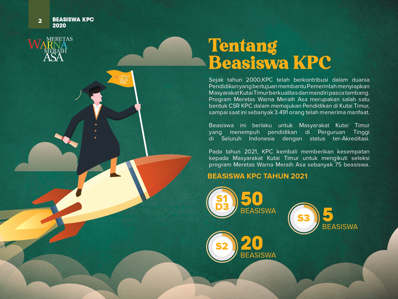 Beasiswa KPC 2021 2022
